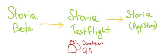 testflight_case