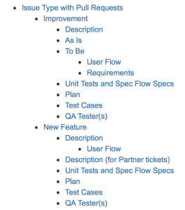 Rules: Filling out ticket fields in JIRA - Project Management (SV) - Agile Harbor IKB 2016-06-17 12-01-08